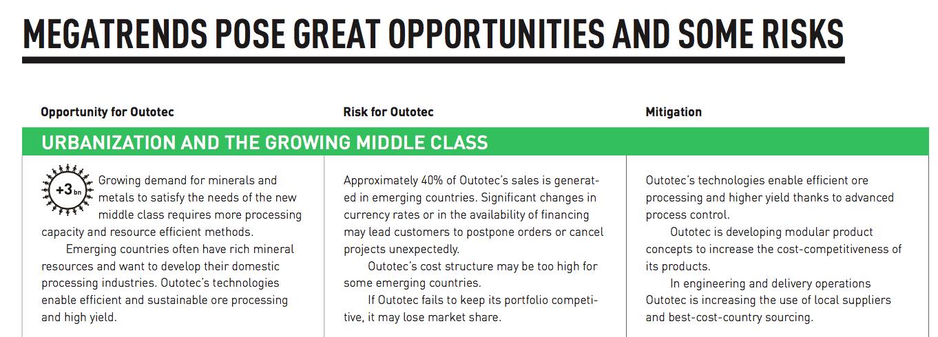 Outotec risks 2014